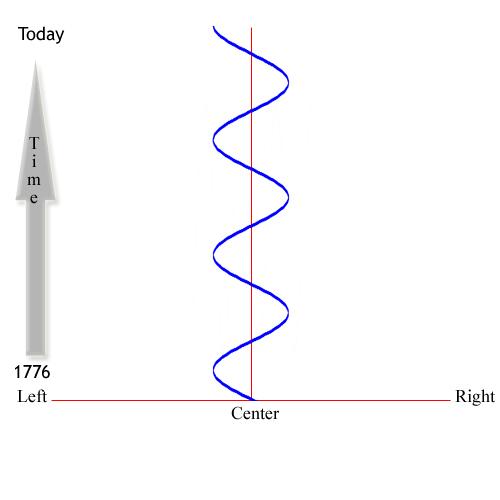xPraetorius Curve 1