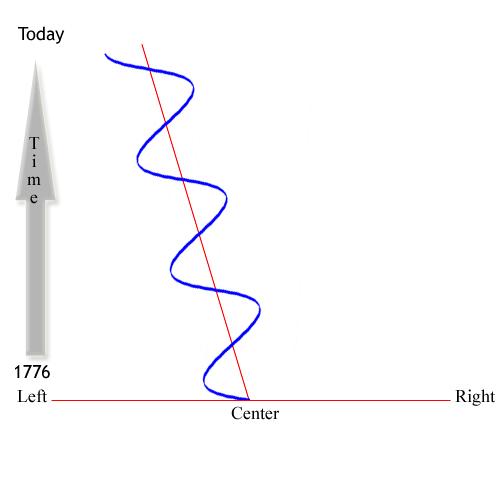 xPraetorius Curve 3